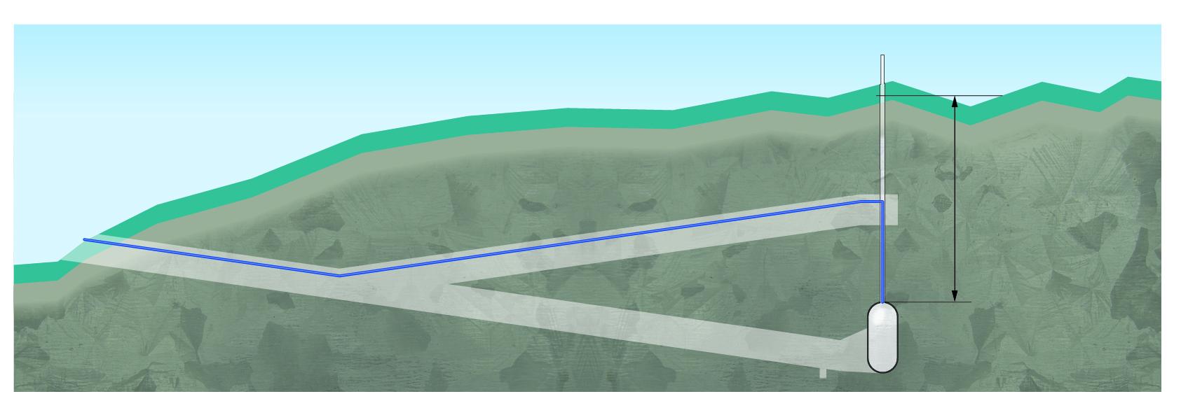 Illustration av pilotlager för vätgas